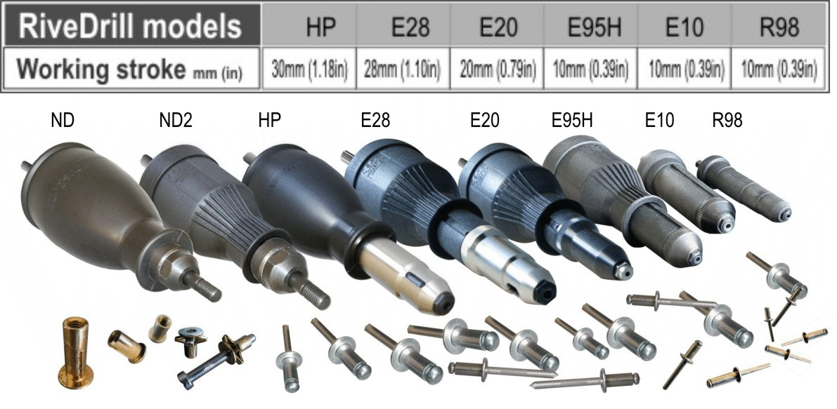 Electric riveting tools
