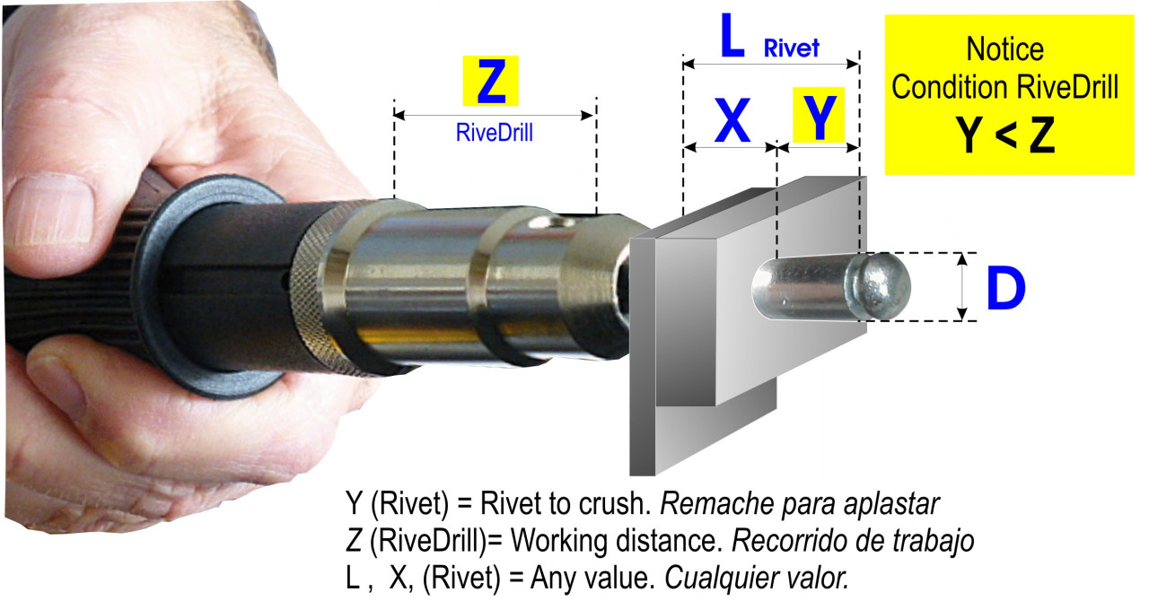 Riveter for drilling machine