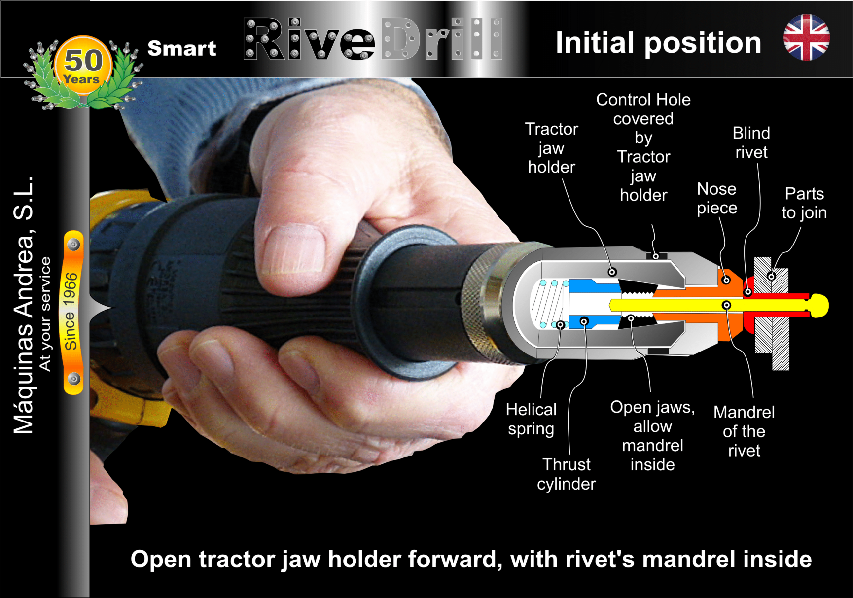 Electric riveting tool
